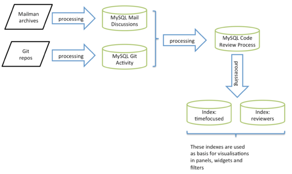 Data Processing Flow.png